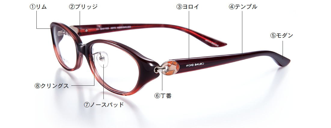 eyeware_storyfitting_photo01